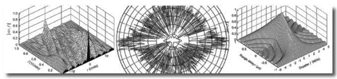 08 января 2020 — Обзор американского патентного сусека