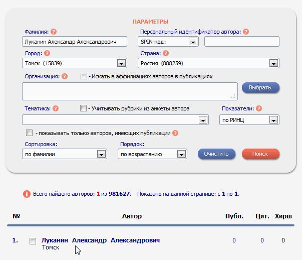 Публикационная активность А.А. Луканина